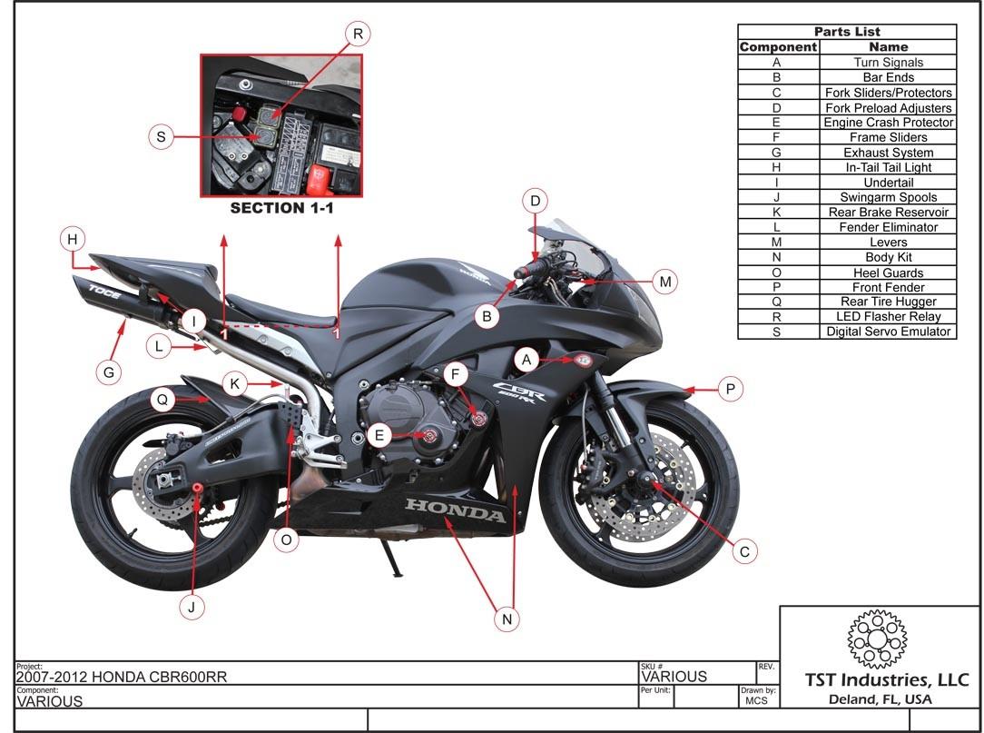 TST Industries Parts Catalog - 600RR.net